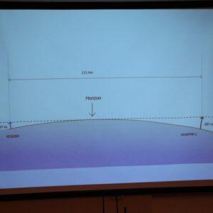 Joe VE3VGJ explains the elevation between VE3OSH and VA3APW. Crazy!